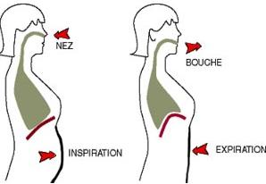 sophrologie relaxation Vincent Amicale Laïque d'Eysines respiration bien-être